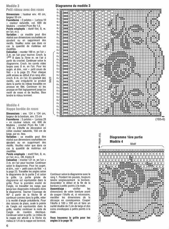Thread Crochet Edging Lace Patterns...  Valance