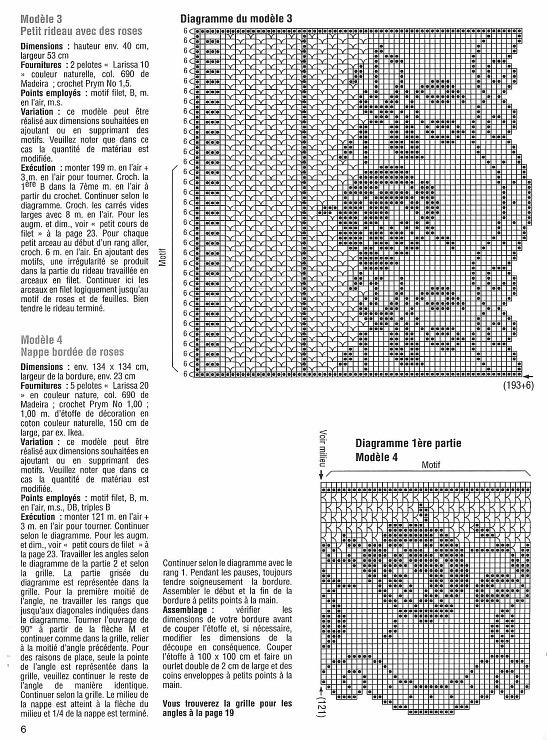 Thread Crochet Edging Lace Patterns...  Valance