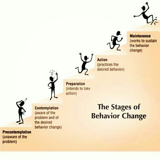 behavior therapy and the changes in Cognitive-behavioral therapy (cbt) incorporating exposure and response  prevention is a first line treatment for obsessive-compulsive disorder (ocd)  although.