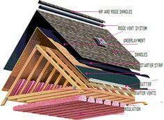 V Fab Infra Provide Valuable Services For False Metal Ceiling System,  Insulated Roofing U0026 Cladding And Co Lour Coated Roofing Sheets India,  Gujarat, ...