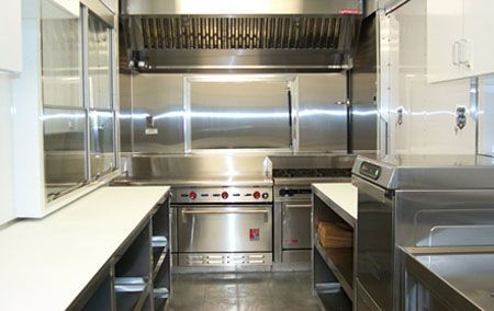 Commercial Kitchen Equipment Rental Houston