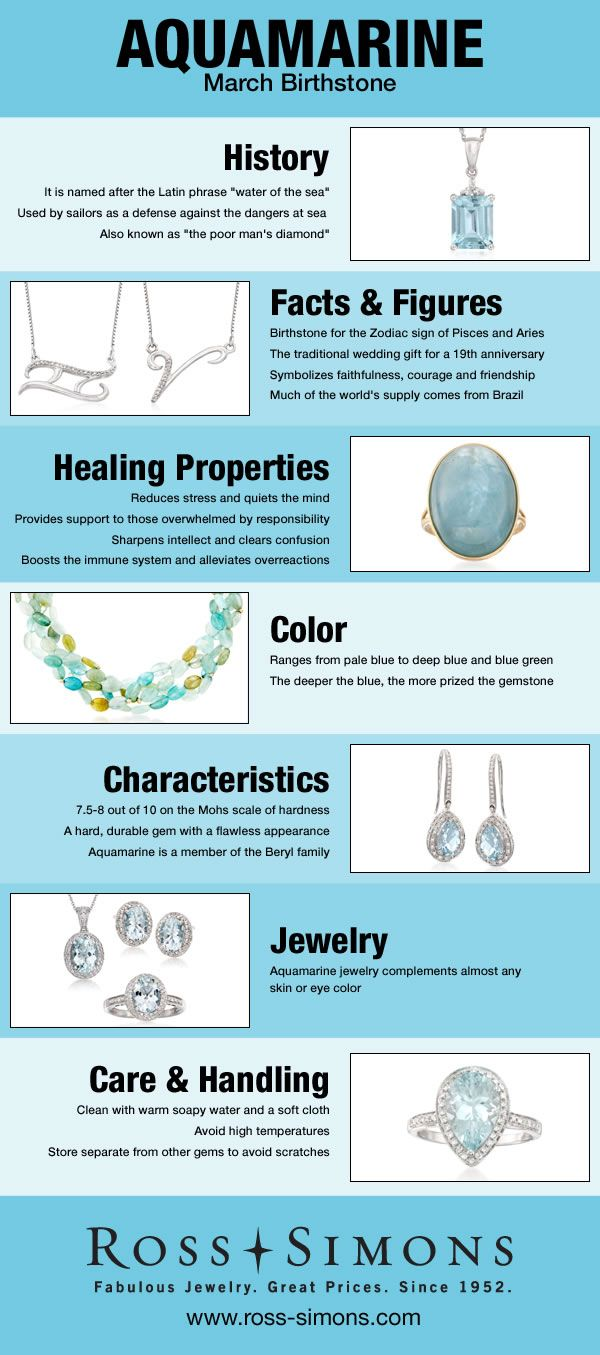 Learn about the history, facts, healing properties, color, characteristics and how to care for March's Birthstone, Aquamarine.