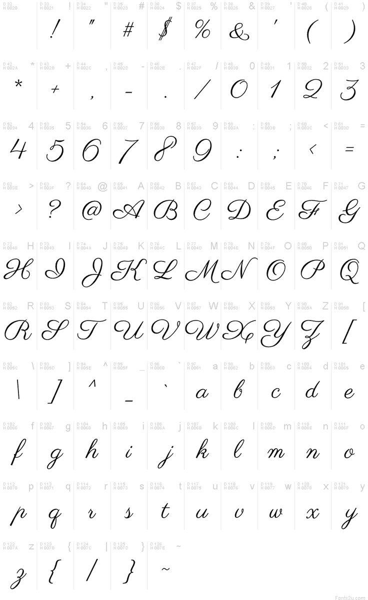 Parisienne Font, Alphabet