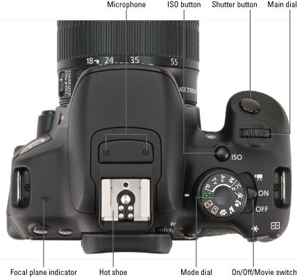 Canon T5i for Dummies!  :D