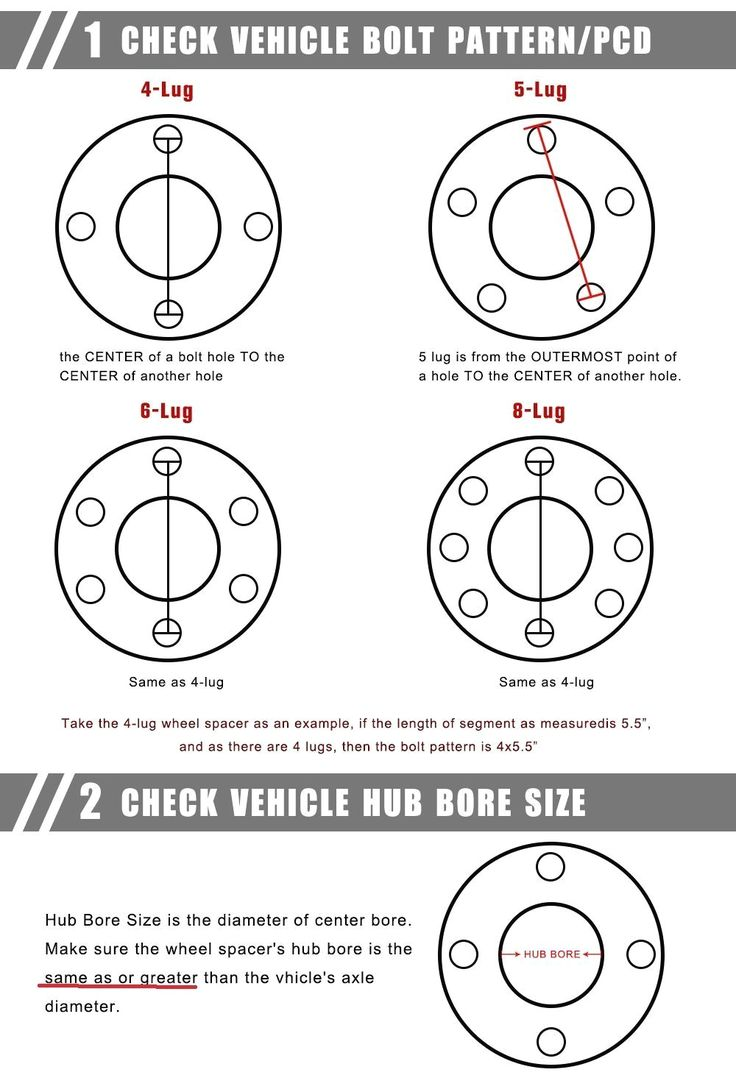Image Result For Mustang Wheel Size Chart And Stud Patern Mustang Wheels Bolt Pattern Mustang
