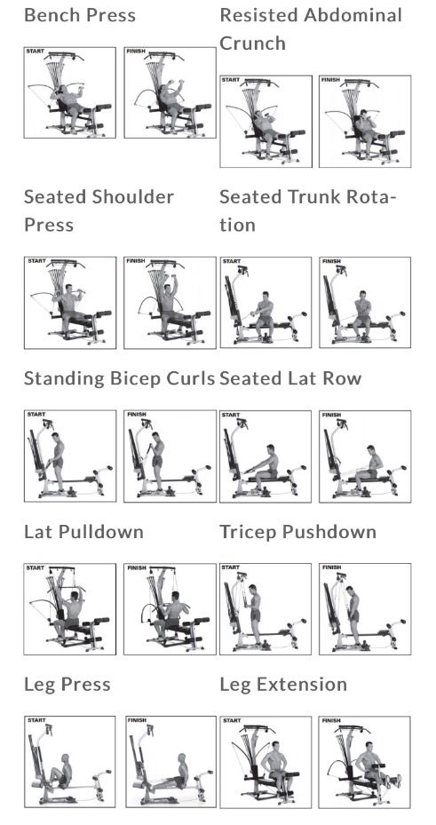 Best bowflex workout ideas on pinterest cable