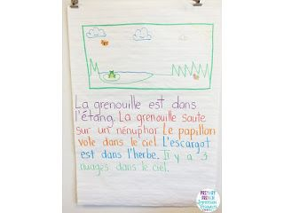 Sticker stories - Primary French Immersion Resources