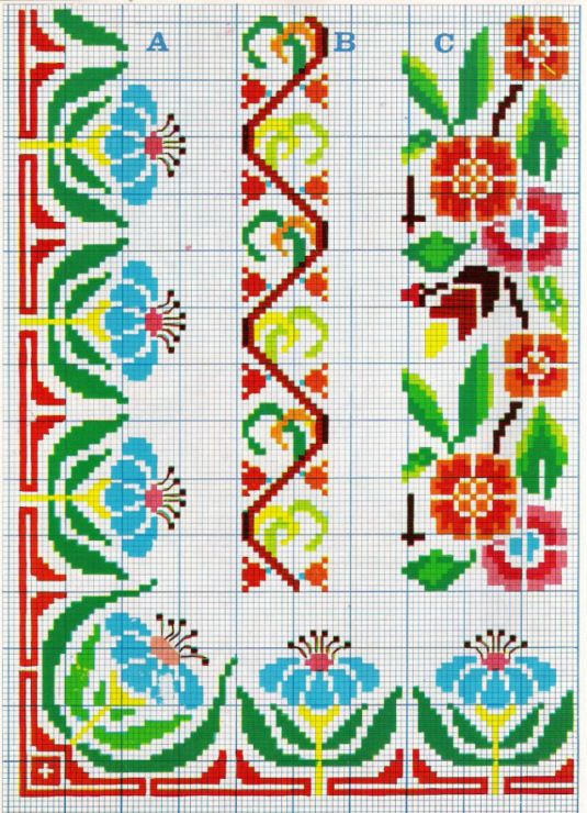 Cross stitch border pattern chart