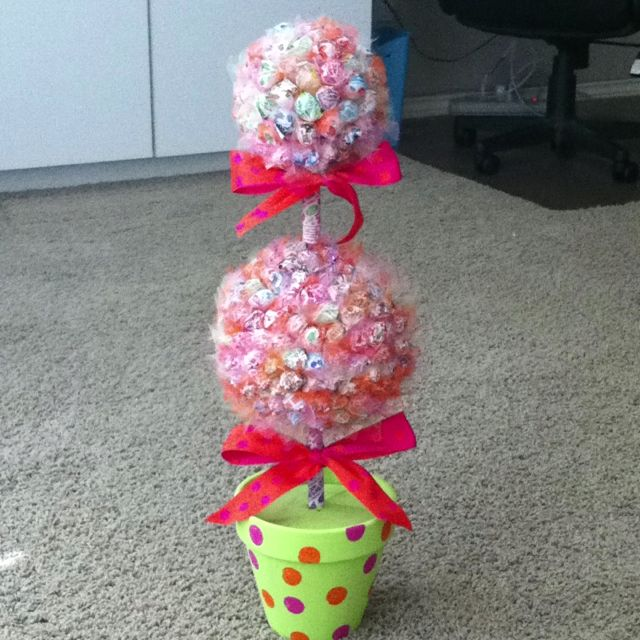 17 best images about birthday ideas on pinterest