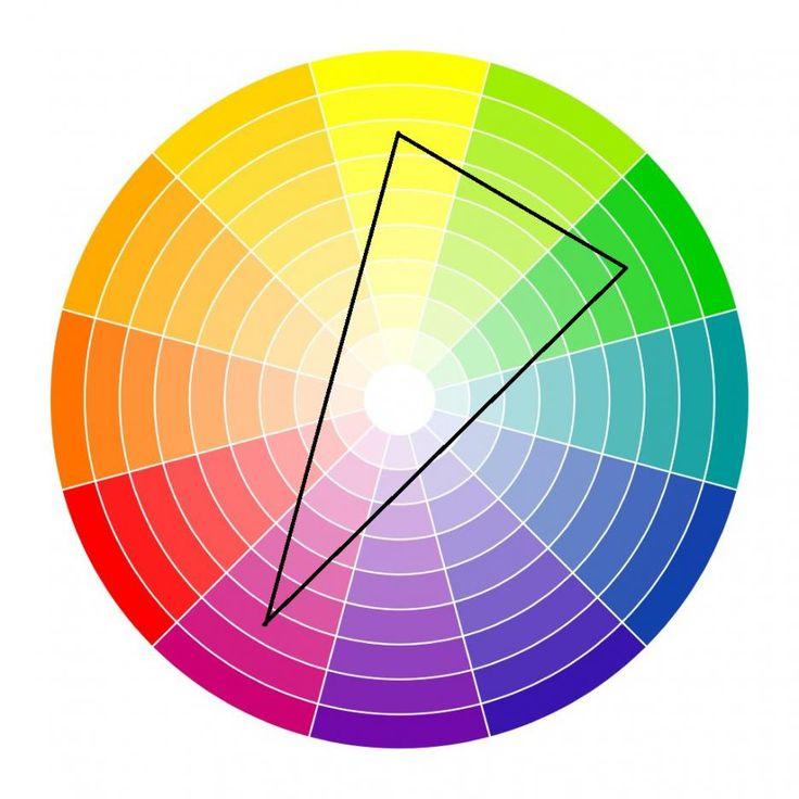 Схема 4: разделената допълващата се комбинация