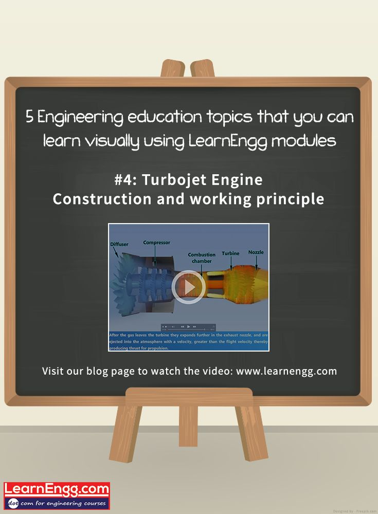 Here's an easy & interesting way to learn about Turbojet Engine - Construction and working principle. Visit our blog page to watch the video:   [Click on the image] #learnengg #video #visuallearning #3dm