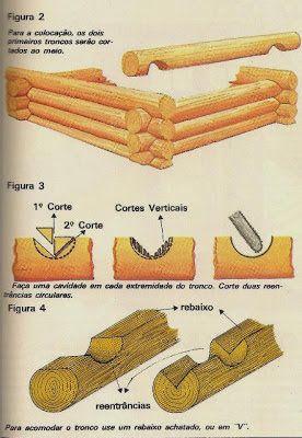 Candeia Verde: CONSTRUIR UMA CASA DE TRONCOS