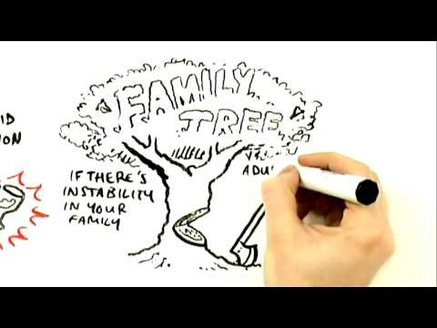 RSA Animate - The Secret Powers of Time: Professor Philip Zimbardo conveys  how our individual perspectives of time affect our work, health and  well-being.