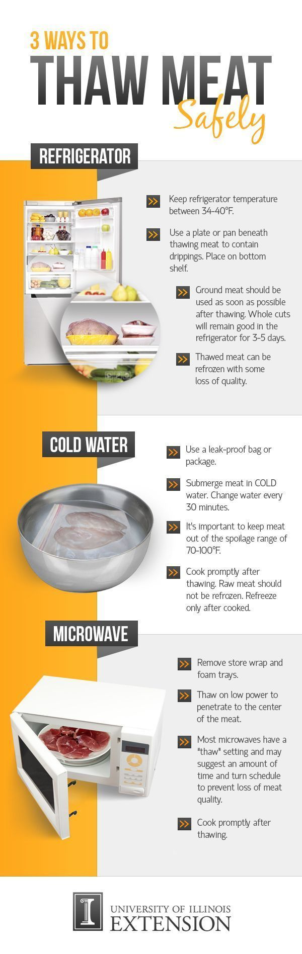 25 best ideas about food safety on pinterest food safety tips safety in the kitchen and food - Defrost chicken safe way ...