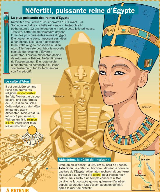 Néfertiti, puissante reine d'Égypte