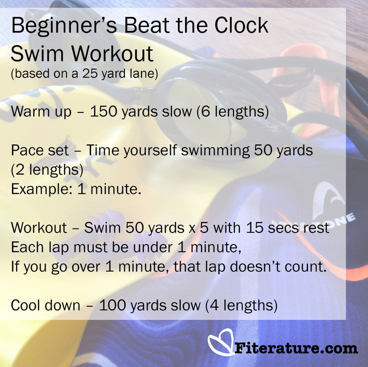 An easy to follow swim workout for beginners or pros. www.fiterature.com