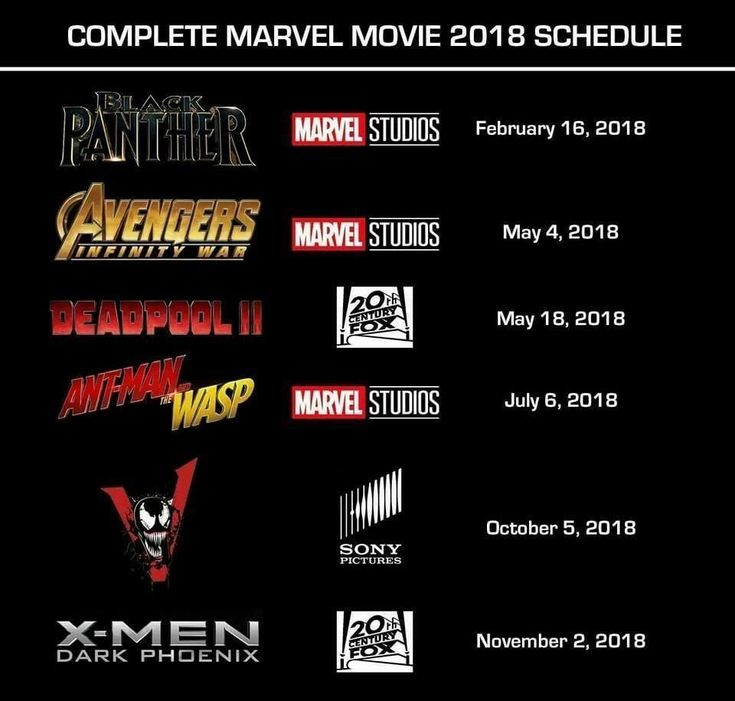 Complete MARVEL movie schedule for 2018