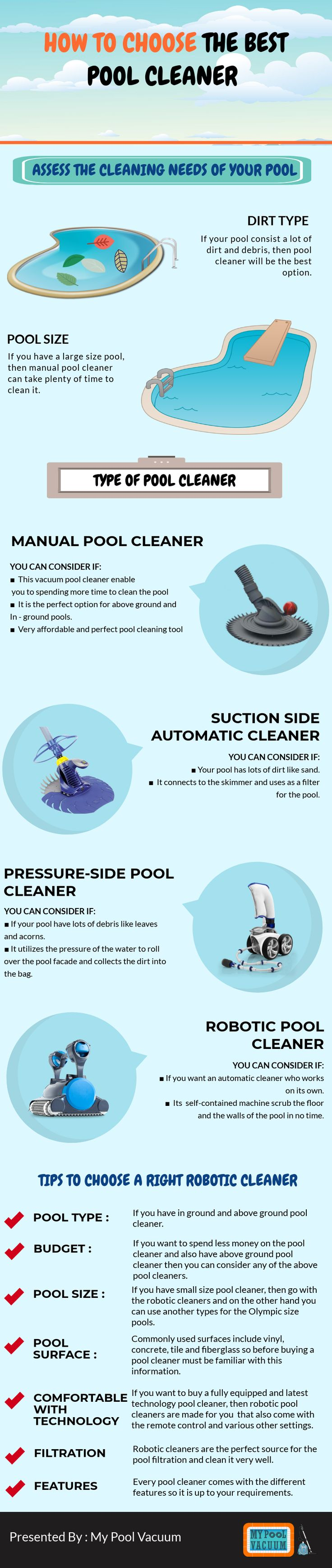 Buying a pool cleaner is not as easy task as you may think. because we have to consider several facts and features while buying it. So today we provide the infographic that includes all the essential information of the pool cleaner including types and features of the pool cleaner and how you can choose the best pool vacuum cleaner for your pool. So, check it out now!