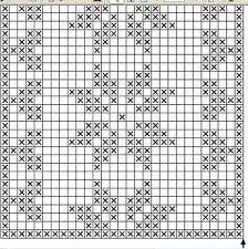 Risultati immagini per caminhos de croche com graficos