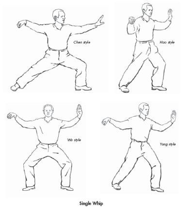 Tai Chi Move: The Single Whip