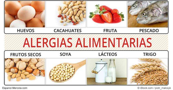Hasta hace 40-50 años, las alergias alimentarias eran raras, ahora se estima que uno de cada 13 niños tiene una de estas alergias y los casos siguen en aumento. http://articulos.mercola.com/sitios/articulos/archivo/2016/07/26/problemas-con-las-alergias-alimentarias.aspx