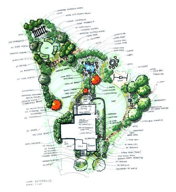 Atlanta S Premiere Landscape Architect: 48 Best Landscaping Plans Images On Pinterest