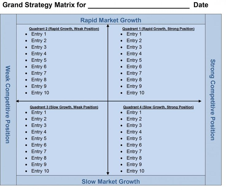 Grand Strategy Matrix Template for Word Tool store and Template - pest analysis template word