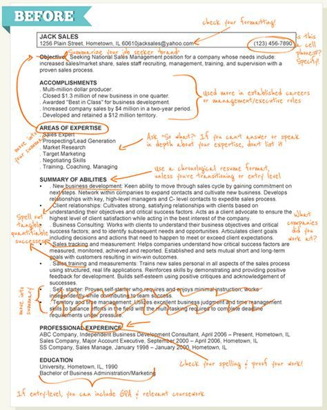 97 best application letter images on Pinterest Job interviews - what a good resume looks like