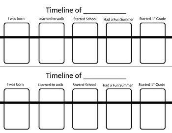 124 best images about timelines on pinterest discover more ideas about homeschool timeline. Black Bedroom Furniture Sets. Home Design Ideas