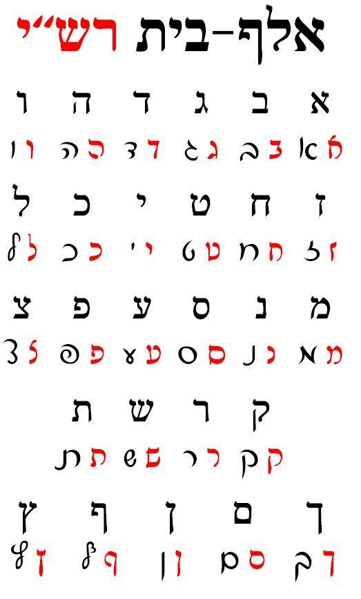 L'Ecriture hébraique de rashi par Eisenfaust