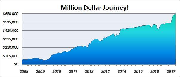 My+Net+Worth+[Over+9+Years]+via+@jmoneyyyyyy