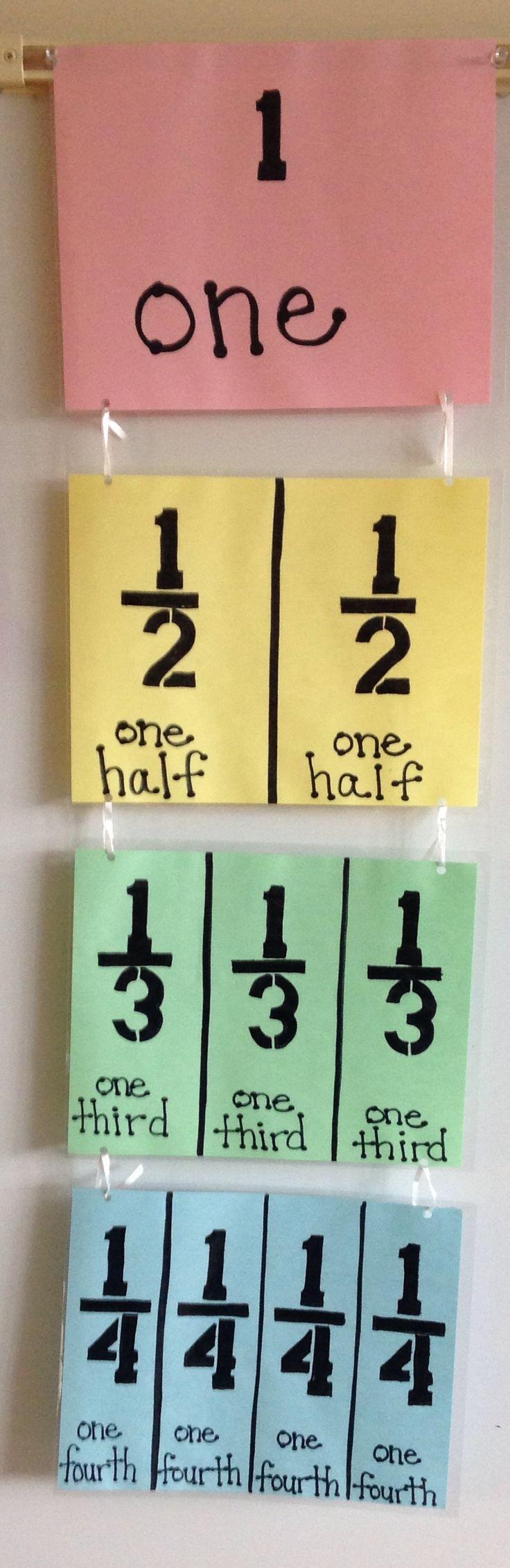 die besten 25 equivalent fractions chart ideen auf