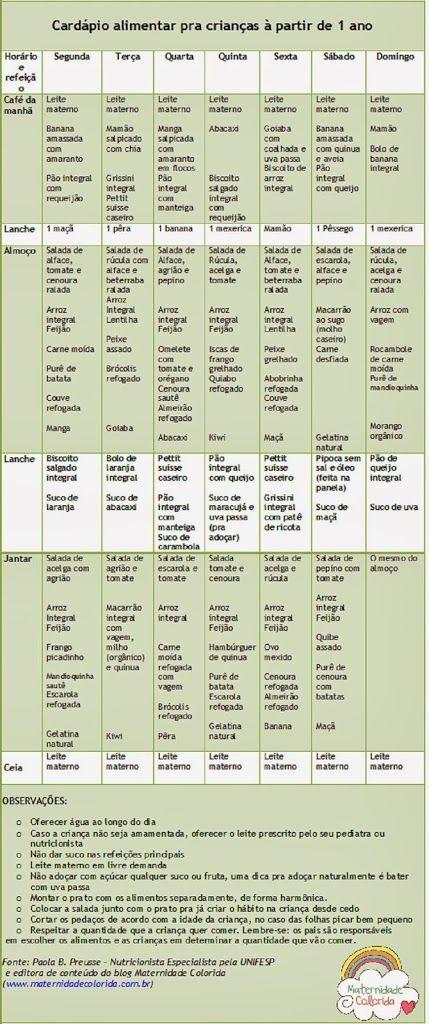 Sugestão de Cardápio pra criança de 1 a 2 anos