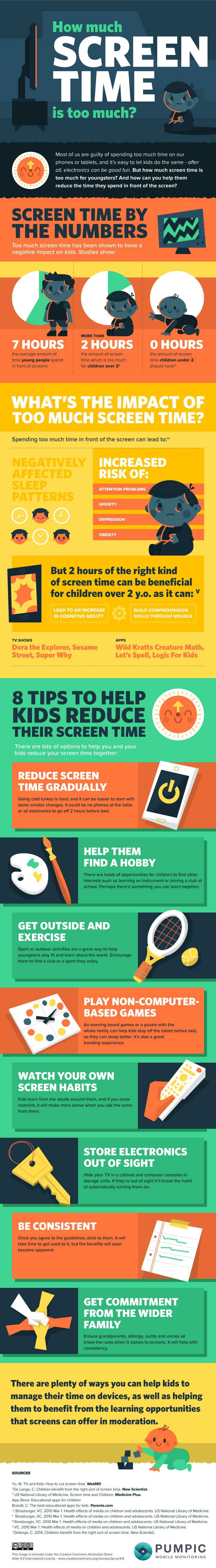 8 Must-Follow Tips to Manage Kids