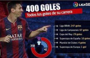 Lionel_Messi_400_goles_Barcelona