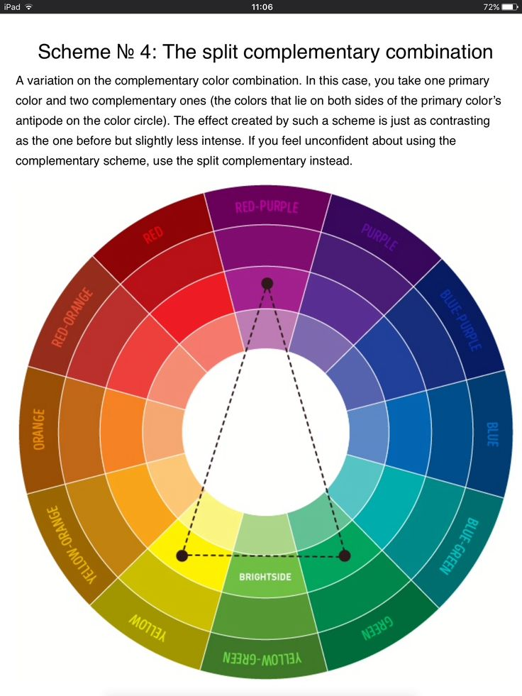 A Triad is a combination of 3 colors that are equidistant from each other  on the color circle. It produces a high contrast effect while preserving  'harmony.