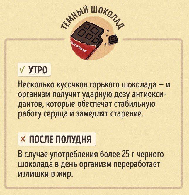 Правильное время для употребления продуктов.