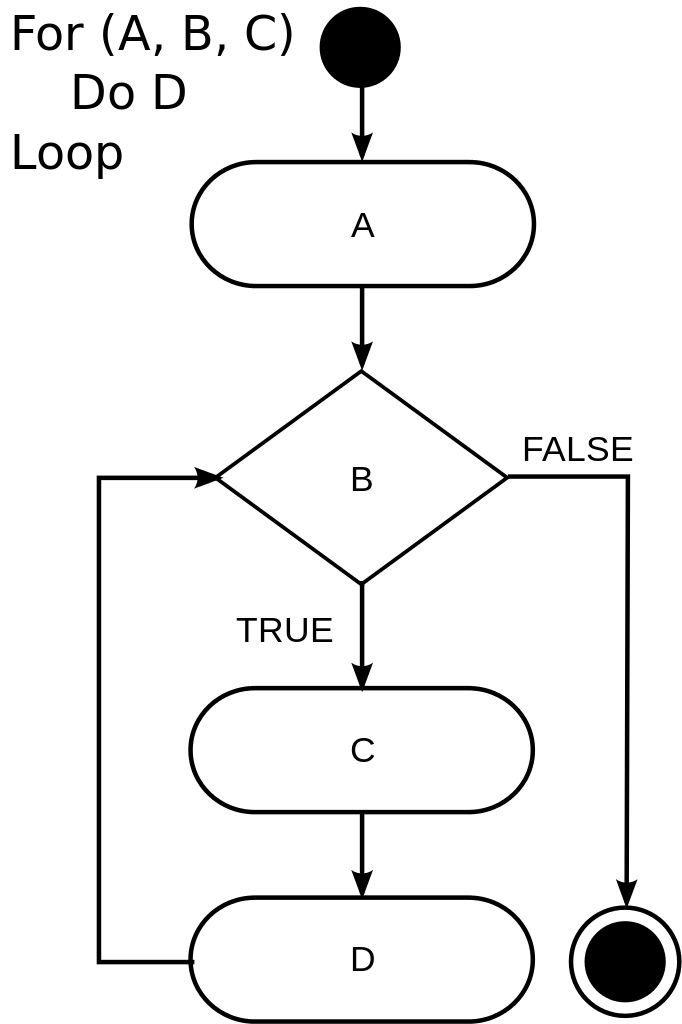 http://www.hellgeeks.com/wrap-text-inside-column-swt-java-based-framework/