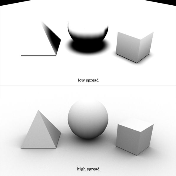 Ambient Occlusion made simple