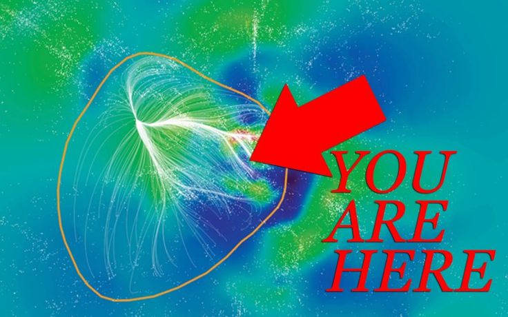 Laniakea: The Milky Way's Place in the Heavens - Address: Planet Earth, Solar System, Orion–Cygnus Arm, Milky Way, Laniakea | The Daily Beast