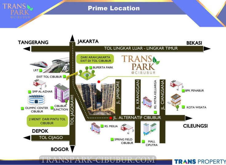 Peta lokasi Trans Park Cibubur.