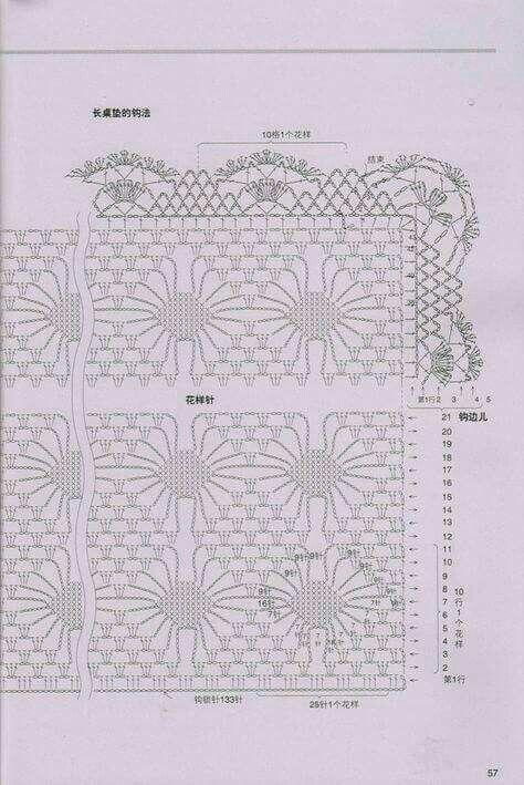 Manta punto araña | Patrones crochet | Pinterest | Crochet, Crochet ...