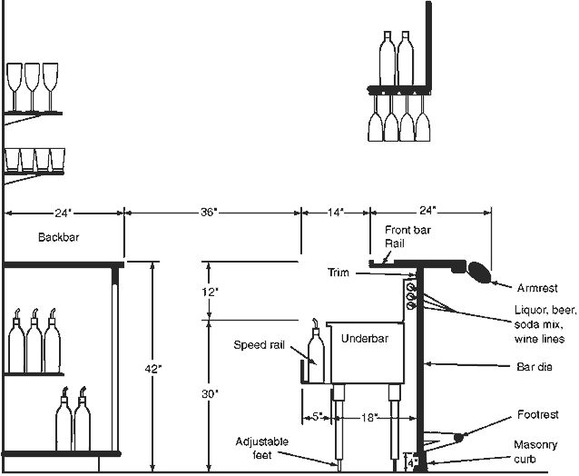 Image Result For Front Of Bar Equipment Layout Lisa