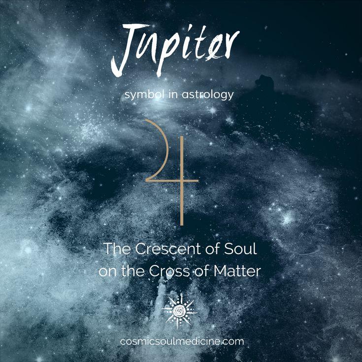 Jupiter symbol in Astrology   #astrology #Jupiter #symbols #astrologysymbols #jupitersymbol