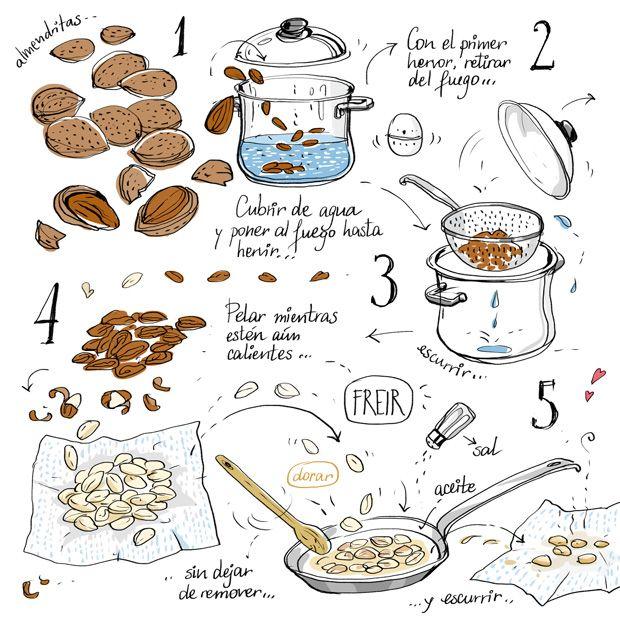 Snack de almendras. Cartoon Cooking