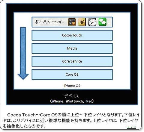 いまさら聞けないiPhone/iPadアプリの作り方の基礎(3/4)- @IT