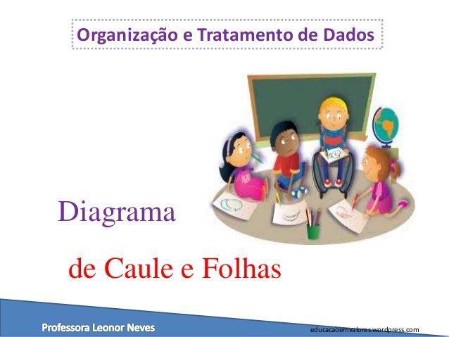 Diagrama de Caule e Folhas Organização e Tratamento de Dados educacaoemvalores.wordpress.com