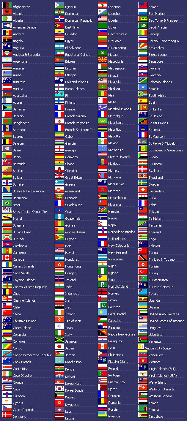 Countries and their flags. I don't see Sealand xD