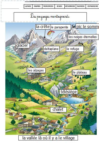 07 Decouvrir le monde | BLOG GS CP CE1 CE2 de Monsieur Mathieu JEUX et…