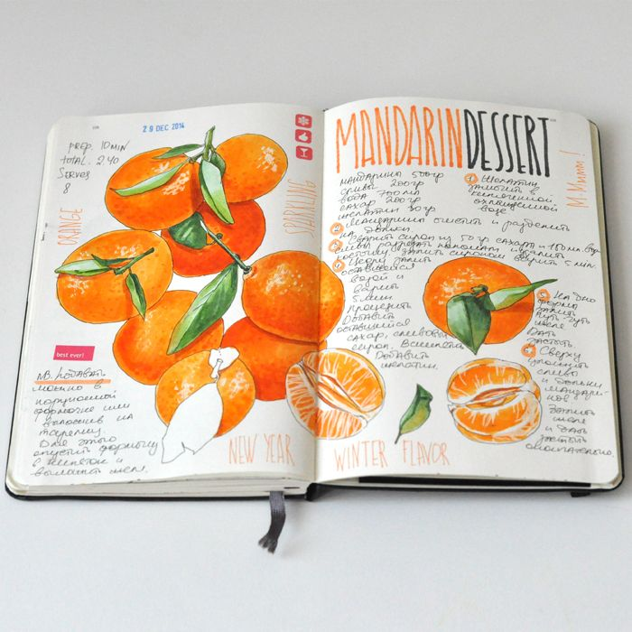 Recipe journal 2014 on Behance